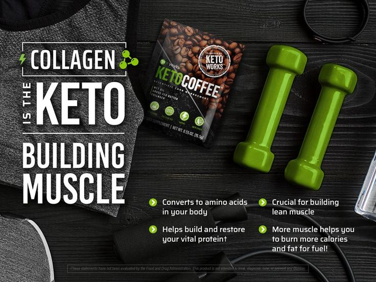 It Works Keto Coffee Collagen