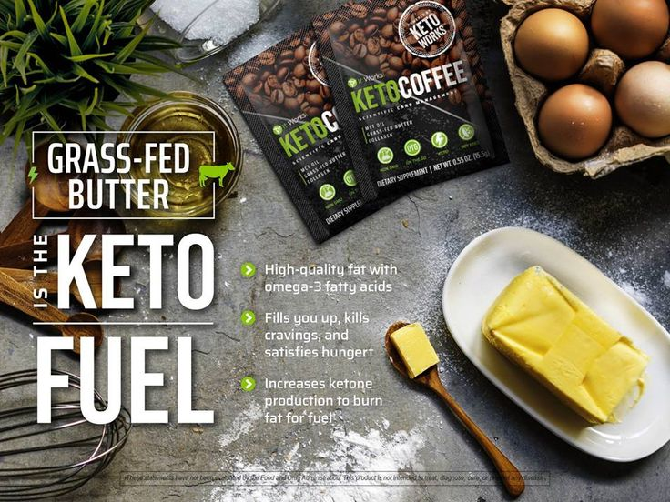 It Works Keto Coffee Grass Fed Butter